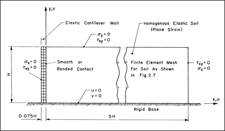 Fig 01