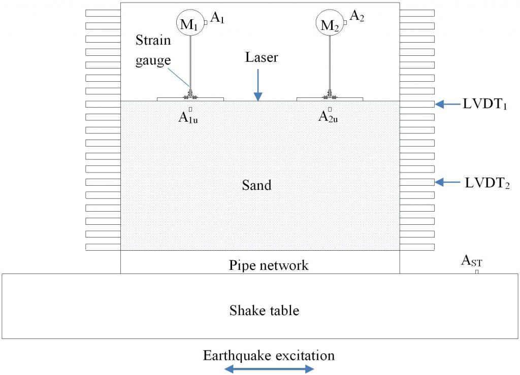 Figure 4(top)