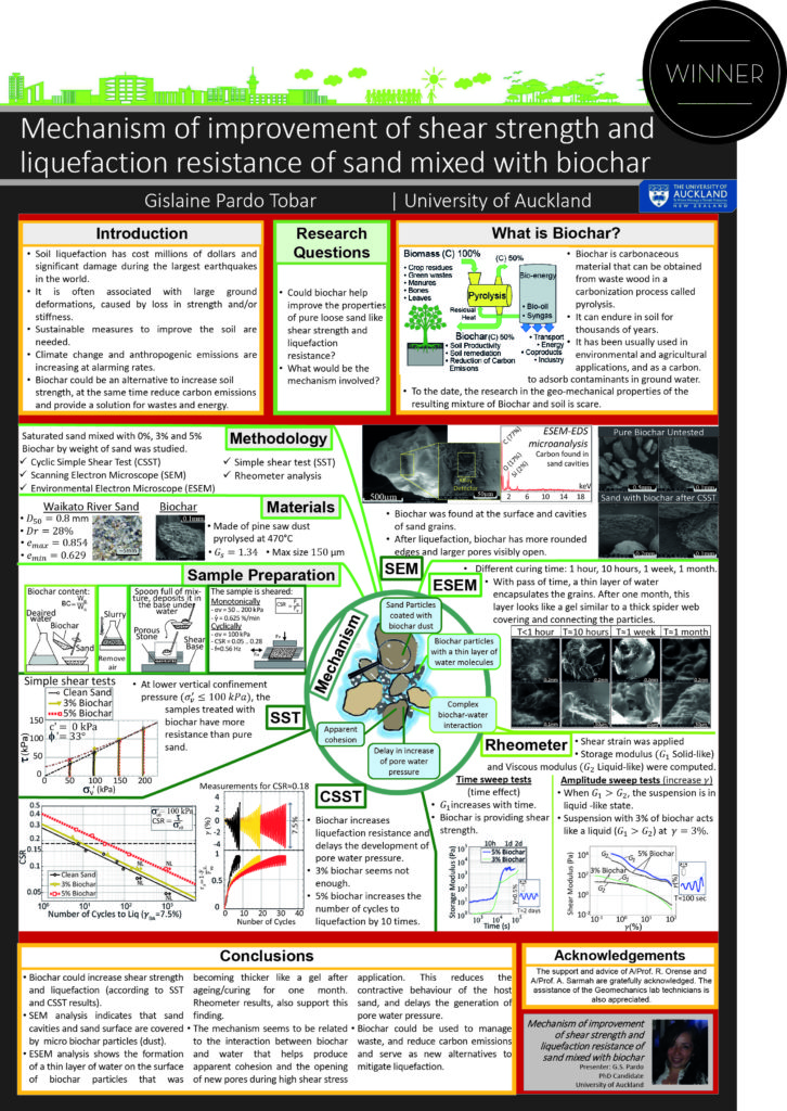 Ygp poster competition 2016 new zealand geotechnical society her certificate on behalf of the nzgs committee and each will receive a generous cash prize the winner will receive 1000 prize with second and third yadclub Images